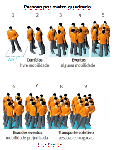 A população do mundo cabe na cidade de São Paulo?