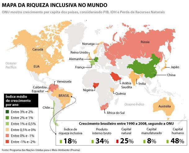 mapa da riqueza inclusiva no mundo
