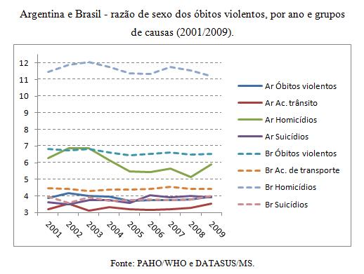 sexo no brasil sexo gratis em portugues