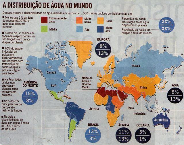 distribuição da água no mundo - Infográfico O Globo