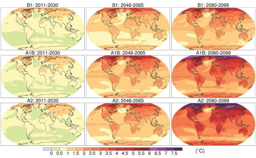 Cenários de aquecimento estimados pelo IPCC.