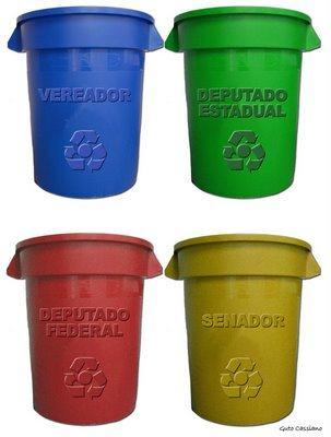 Reciclagem/Recall de políticos
