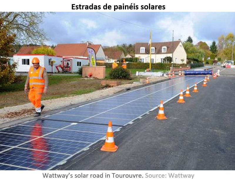 estradas de painéis solares