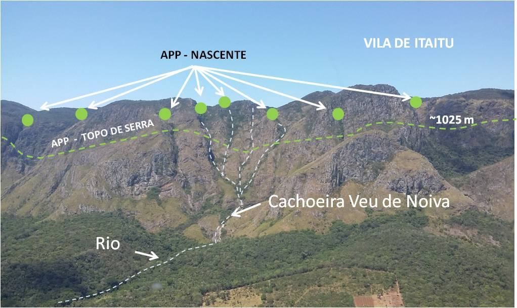 Vista paronâmica das Serras de Jacobina na região da Vila de Itaitu- Notar posição das nascentes localizadas em área de proteção permanente – APP