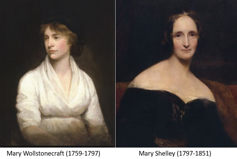Mary Wollstonecraft e Mary Shelley