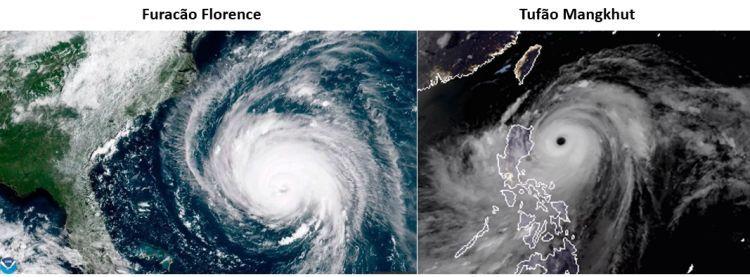 Furacão Florence e Tufão Mangkhut