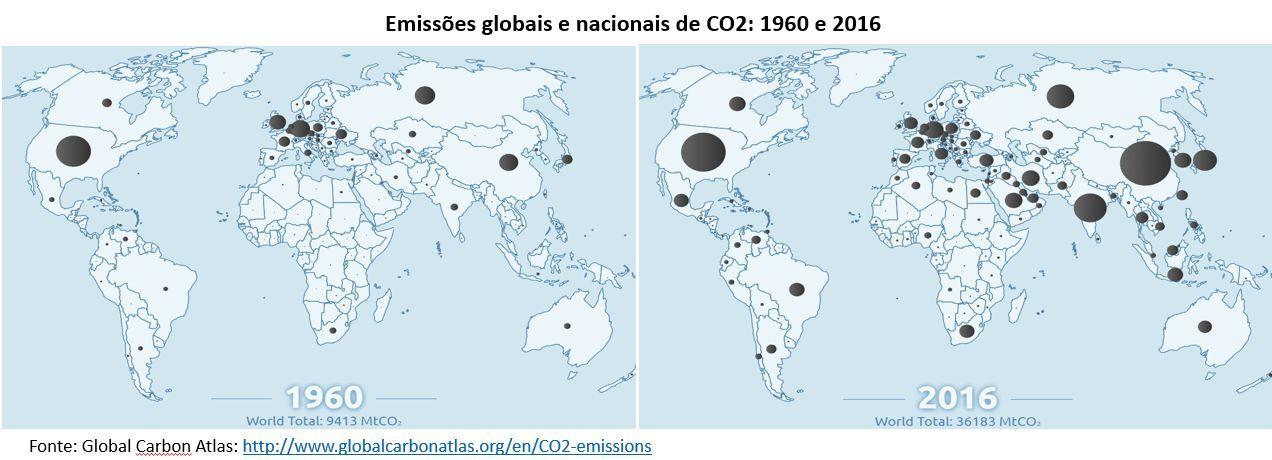 emissões globais e nacionais de CO2
