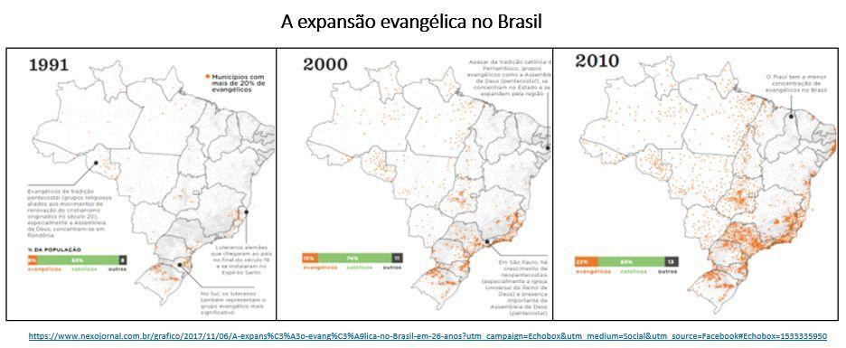 a expansão evangélica no Brasil