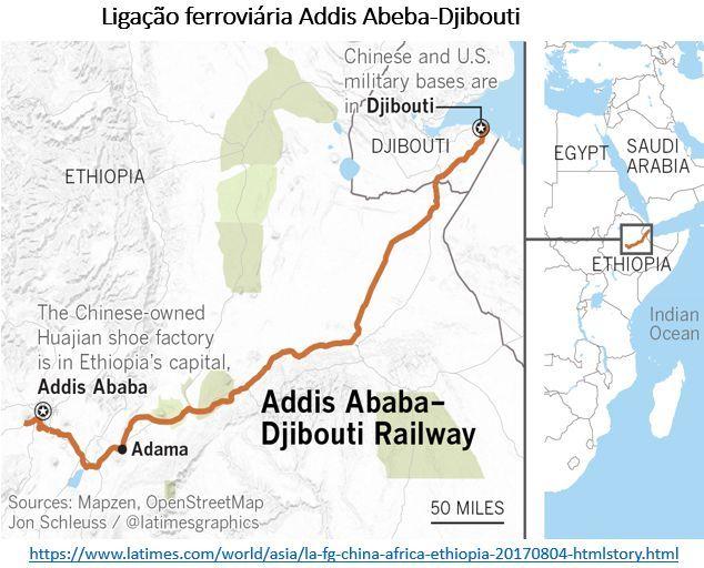 linha férrea de US$ 4 bilhões e de 470 milhas de comprimento, o primeiro sistema ferroviário transfronteiriço eletrificado na África