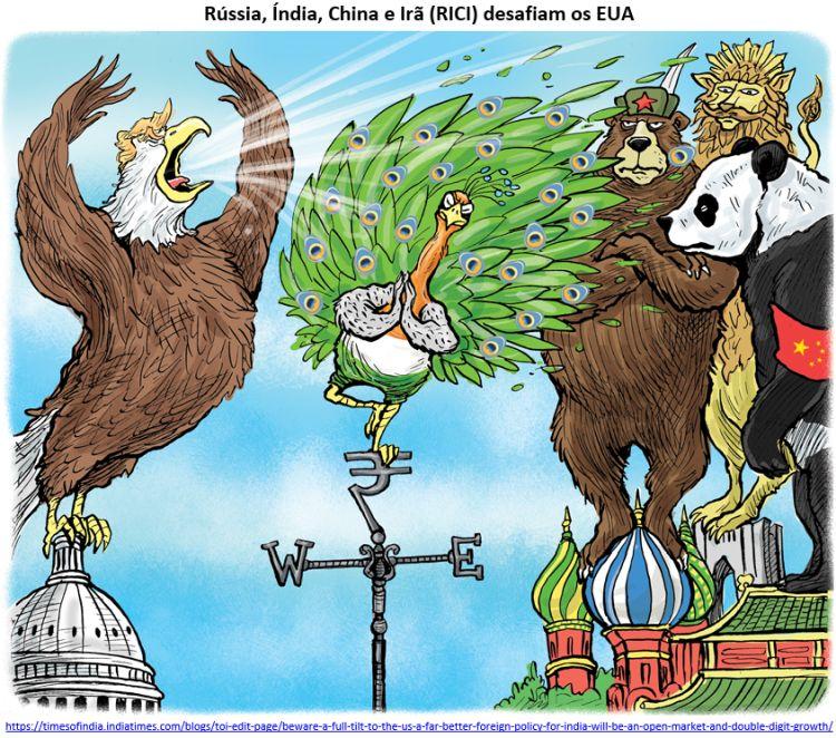 """O """"quadrante mágico"""" (RICI) que desafia os EUA e o Ocidente"""