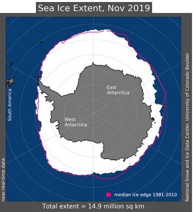 extensão do gelo na Antártida em nov 2019