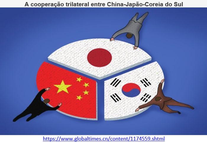 cooperação trilateral China-Japão-Coreia do Sul