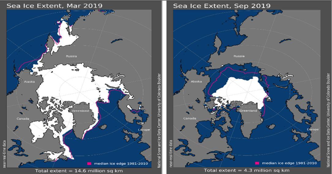As figuras abaixo (NSIDC da Nasa) mostram a extensão do gelo do Ártico