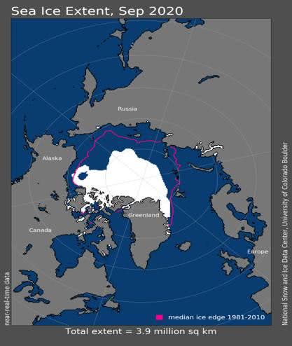 A figura abaixo mostra como a extensão de gelo do Ártico no mês de setembro de 2020, que foi de 3,9 milhões de km2, diminuiu em relação à média de 1981-2010 que foi de 6,4 milhões de km2