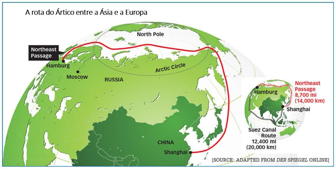 a rota do Ártico entre a Ásia e a Europa