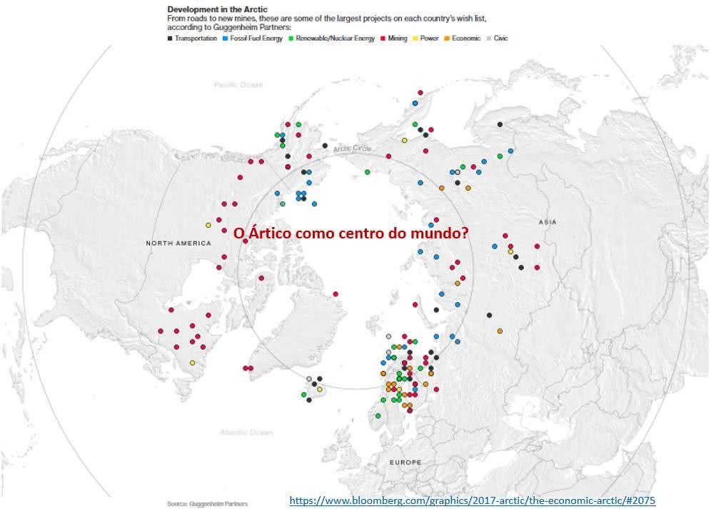 o Ártico como centro do mundo