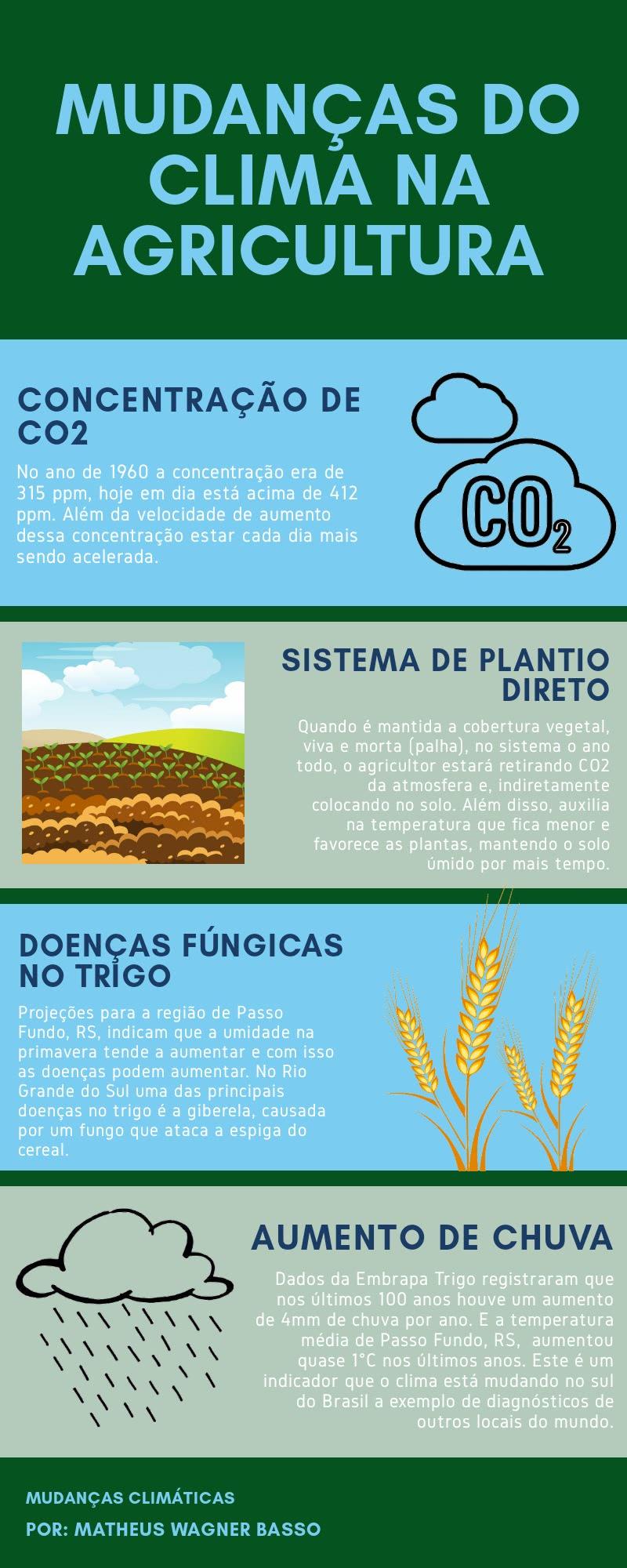 Mudanças Do Clima Na Agricultura