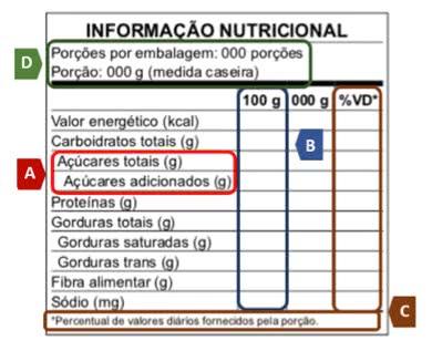 210225 rotulagem nutricional 1