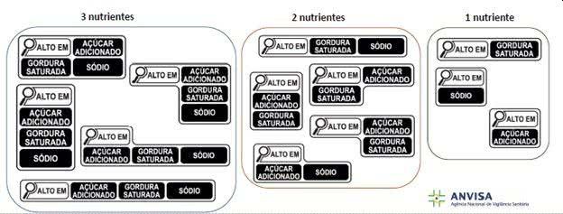 210225 rotulagem nutricional 2