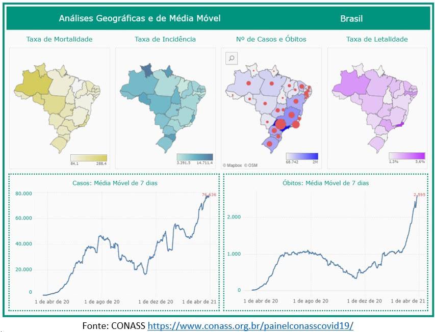 covid 19 análises geográficas e de média móvel