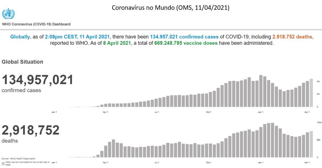 coronavírus no mundo
