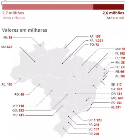 mapa da fome no brasil
