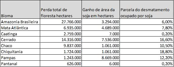 210611 desmatamento