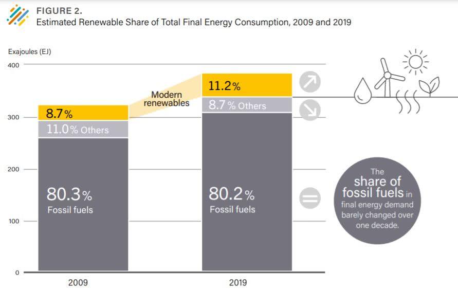 matriz energética na china